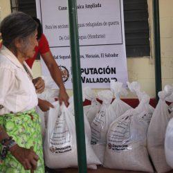 Canasta Básica. El Salvador. FSySM